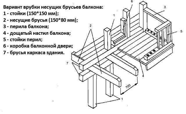 Схема строительства балкона