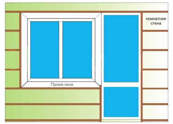Схема обрешетки балкона пластиковыми панелями