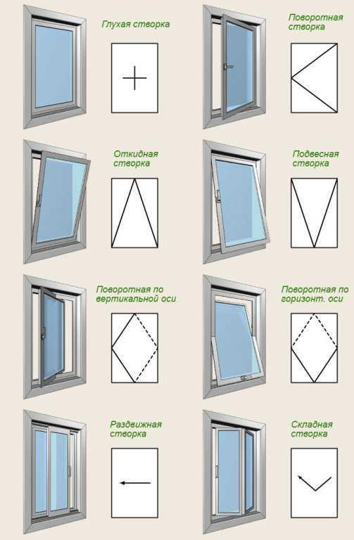 shema otkritiya okna