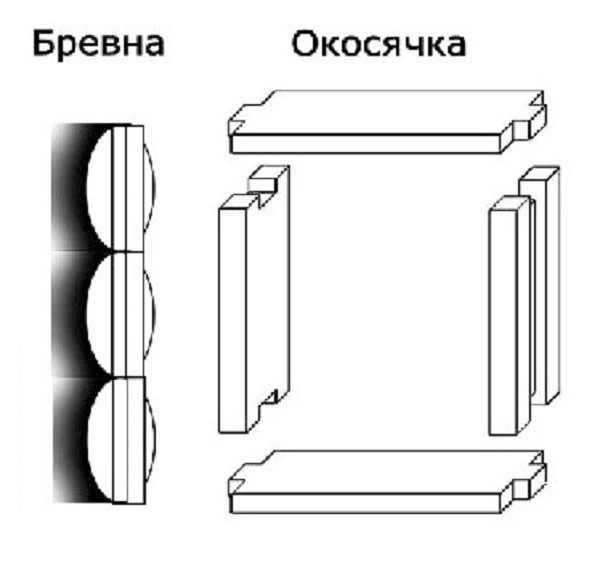 Монтаж окосячки